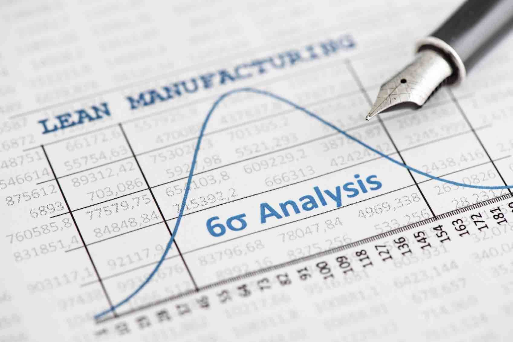 Six Sigma Analysis