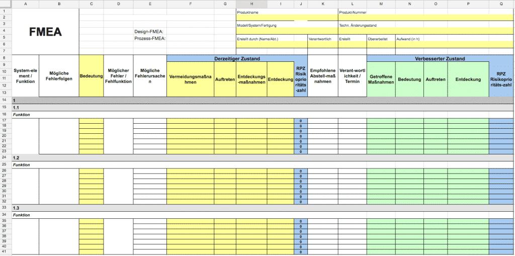 FMEA Formblatt