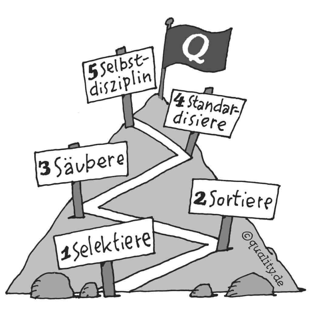 5S_Berg