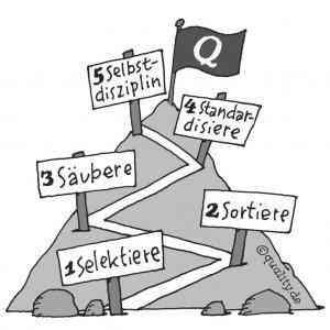 5S Berg