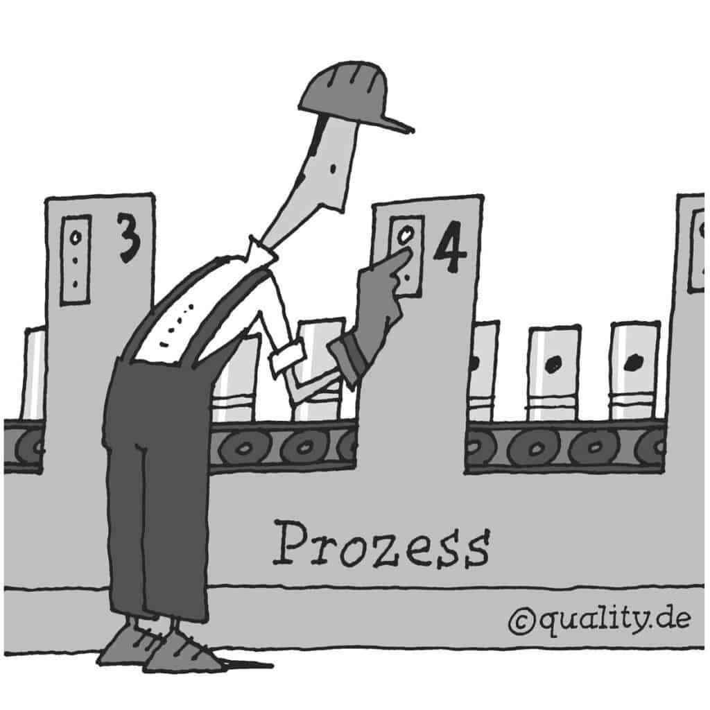 8V_Prozess