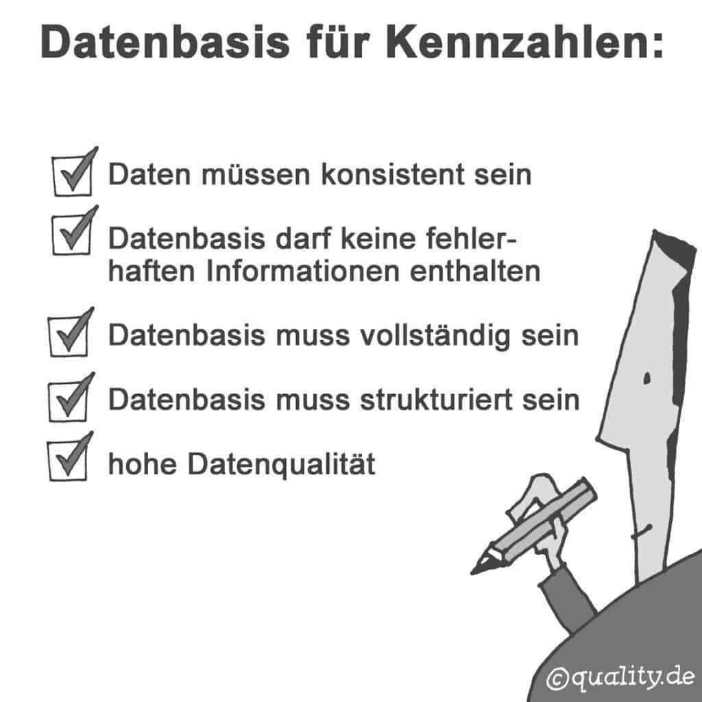 Datenbasis