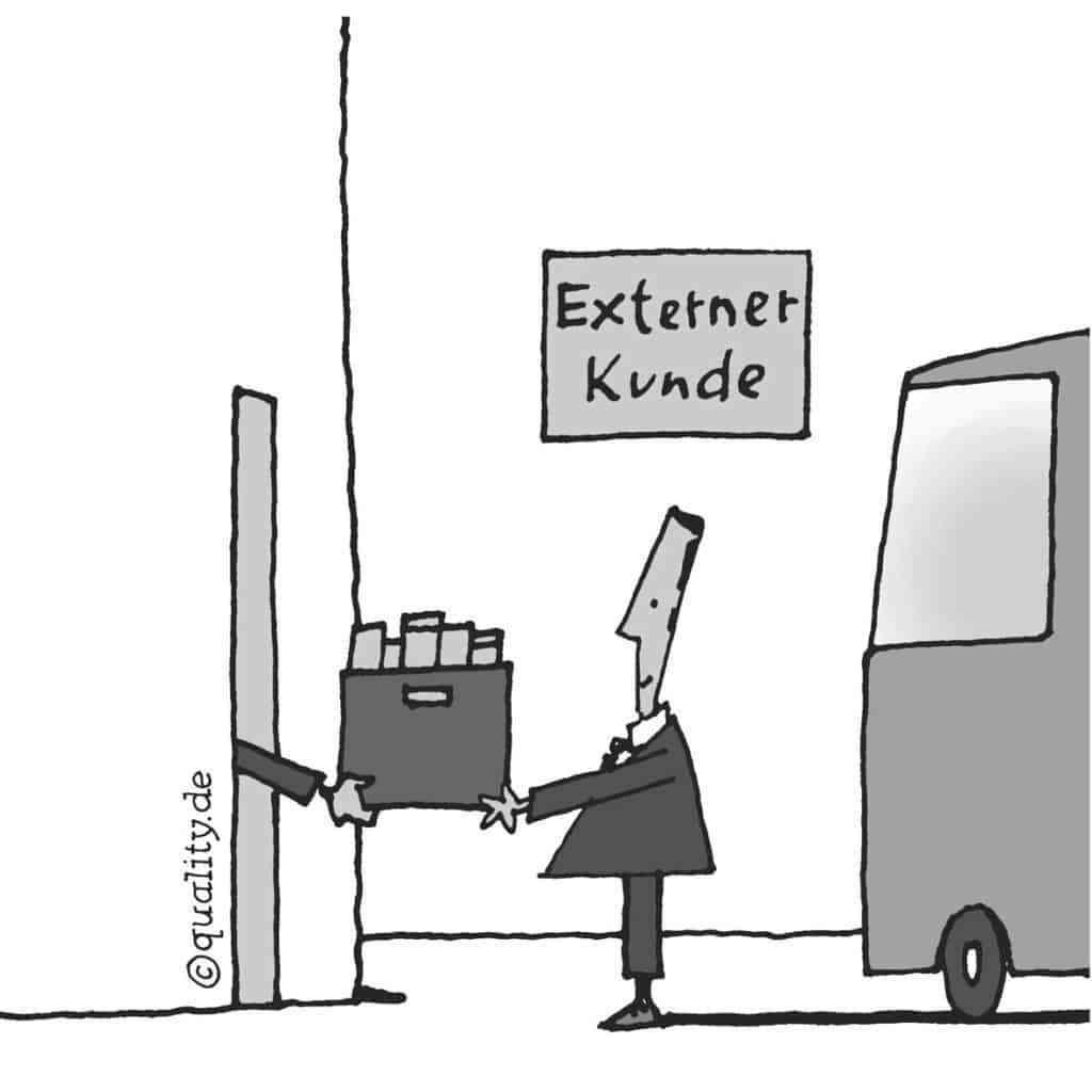 Externer_Kunde