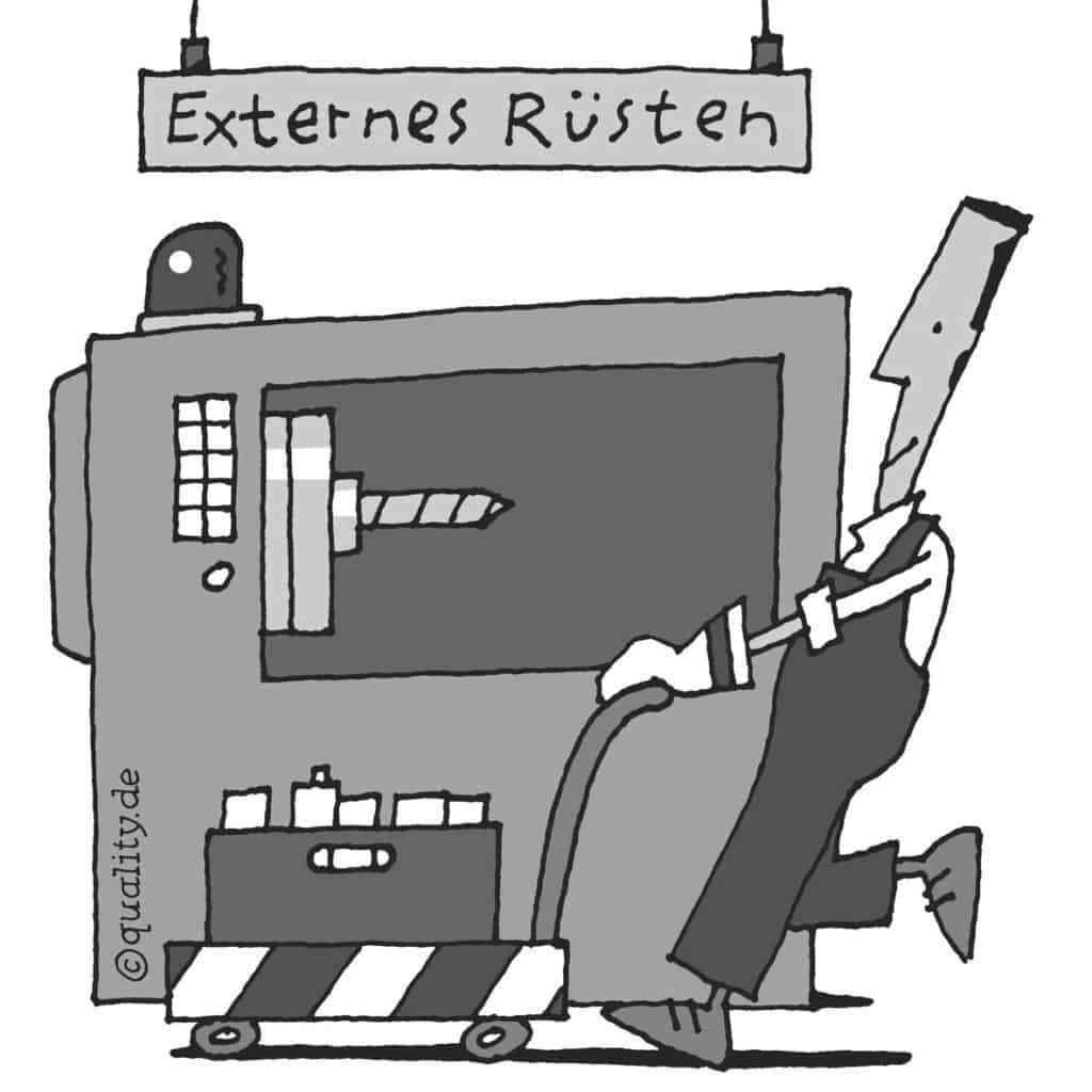 Externes_Ruesten
