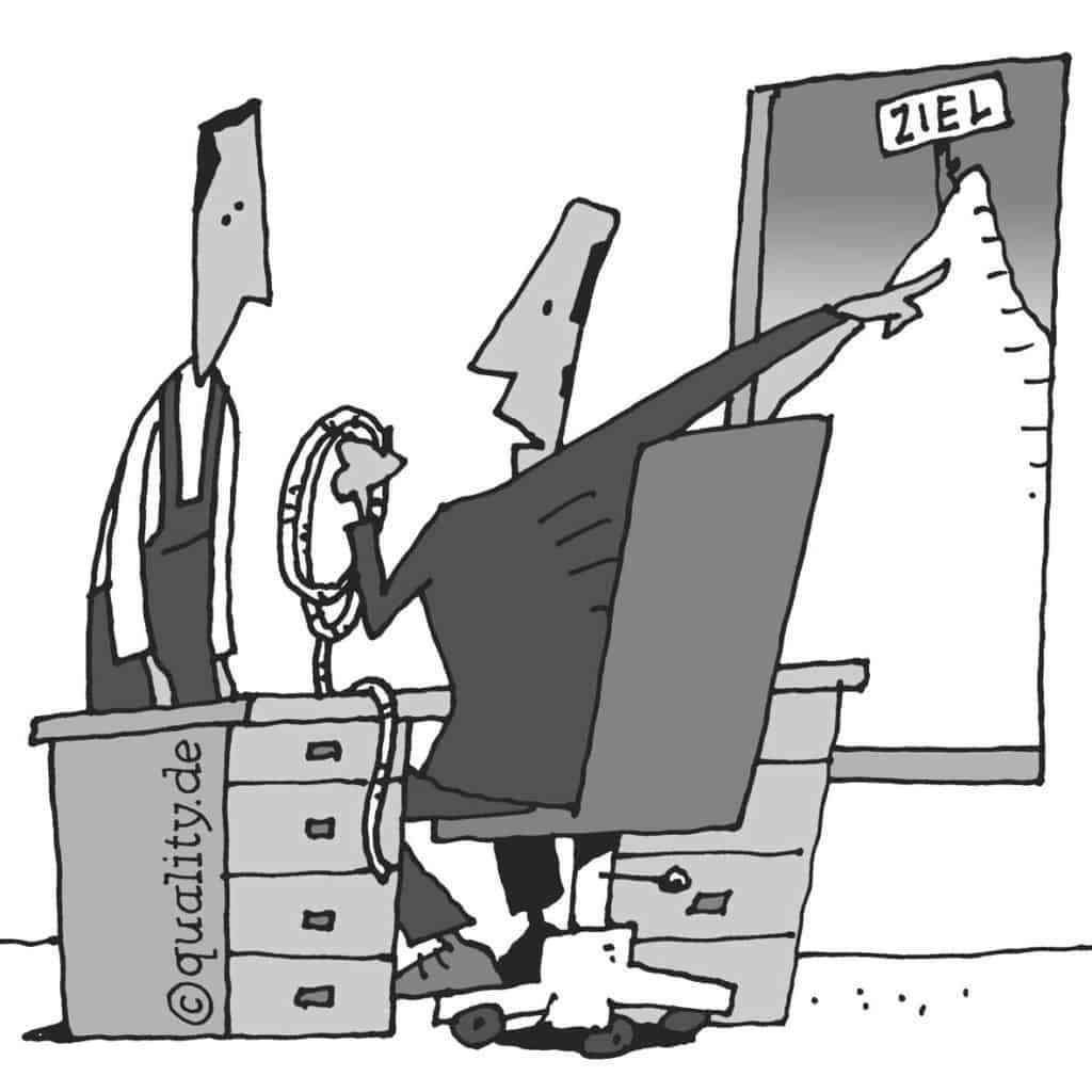Führen_Delegieren