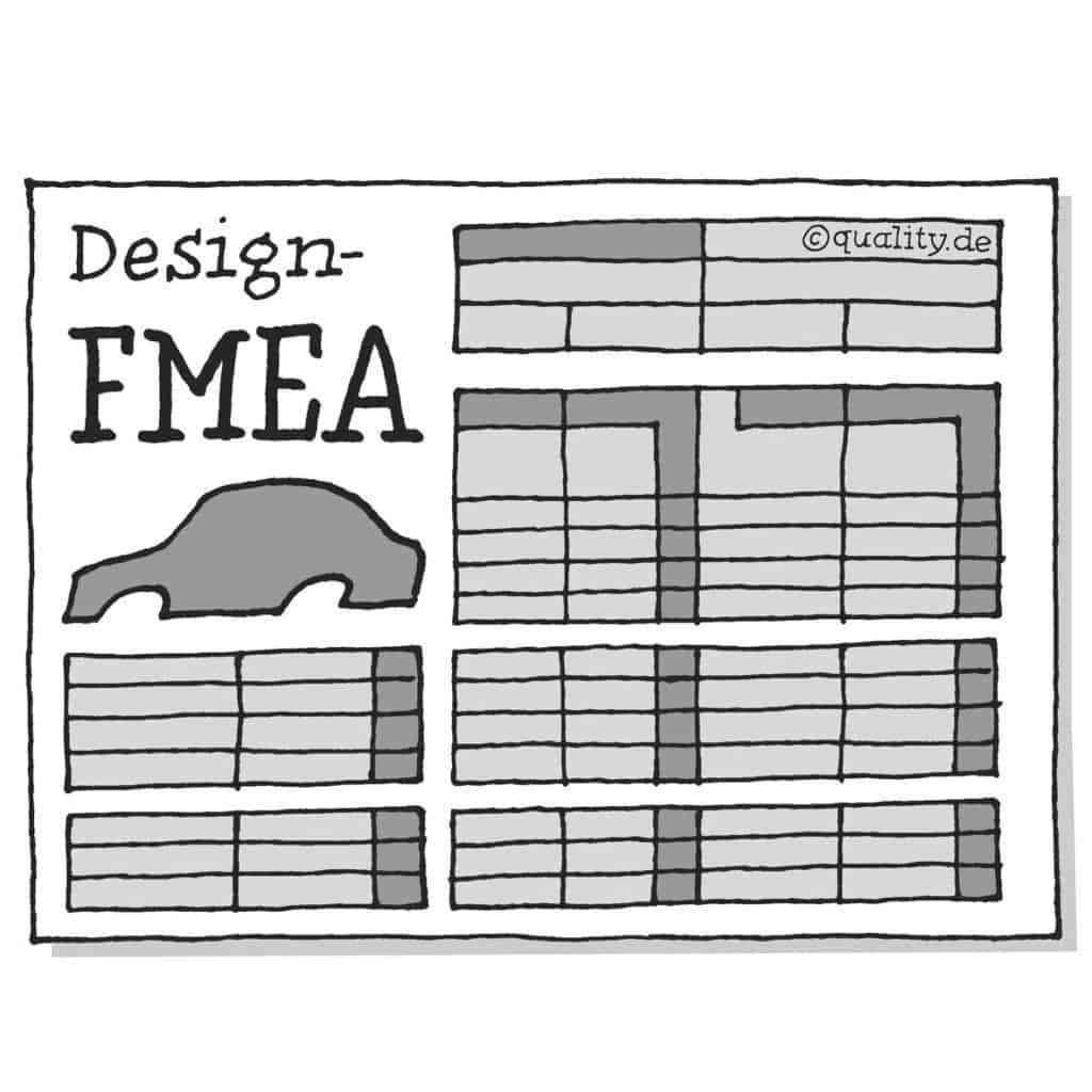 FMEA_Design
