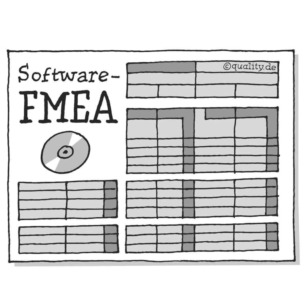 FMEA_Software