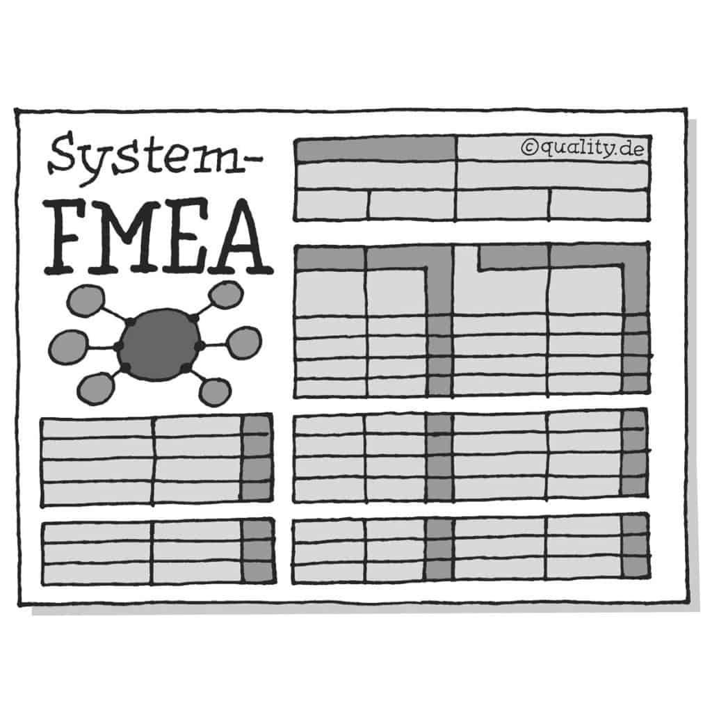 FMEA_System