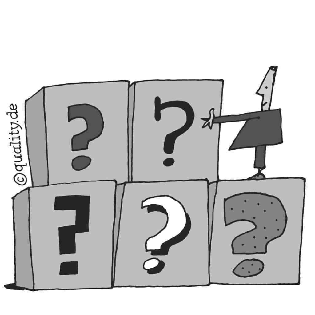 Frageformen