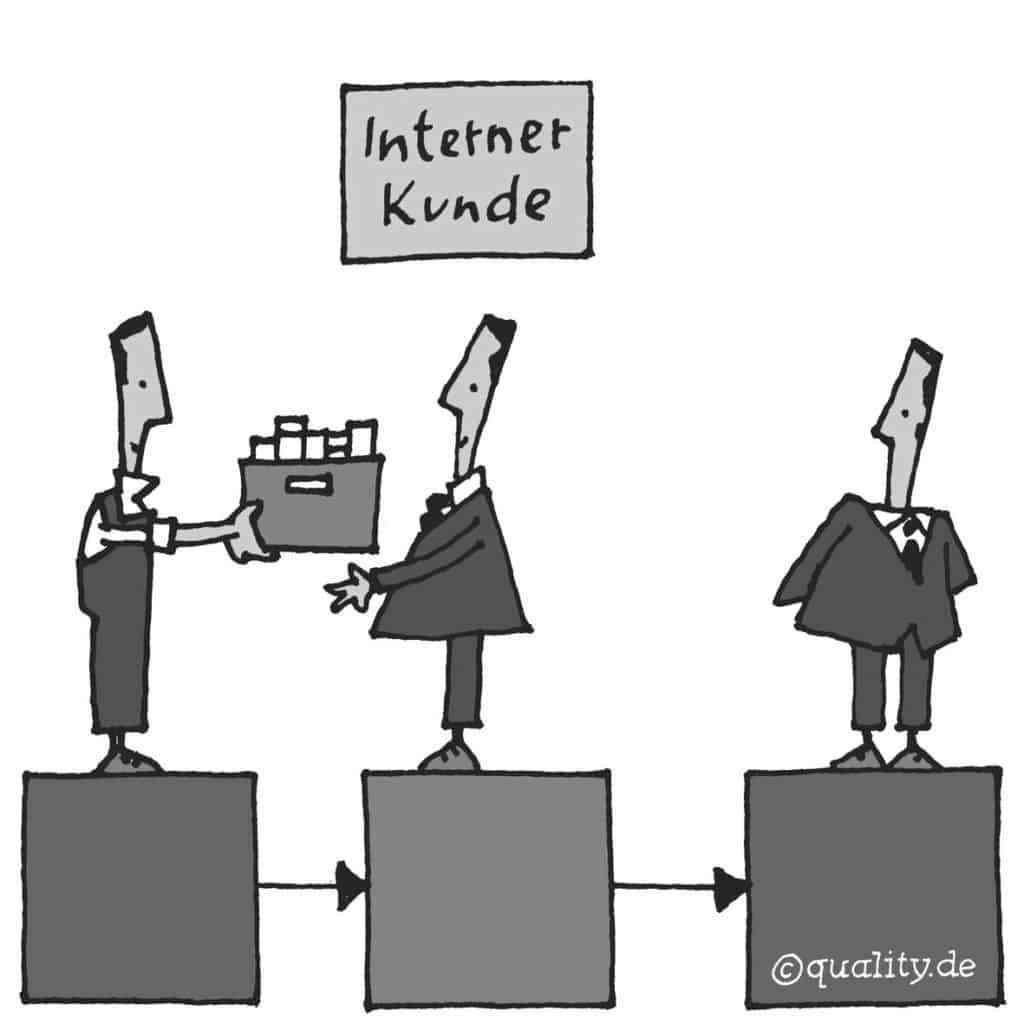 Interner_Kunde