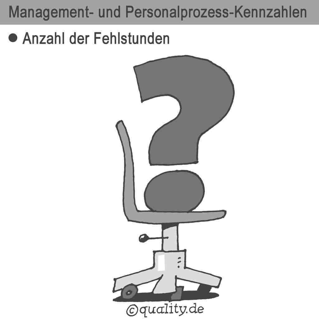 K1_Fehlstunden