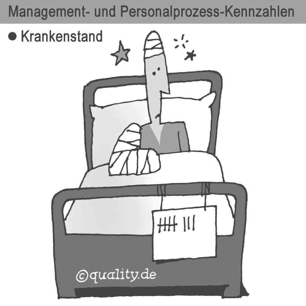 K1_Krankenstand