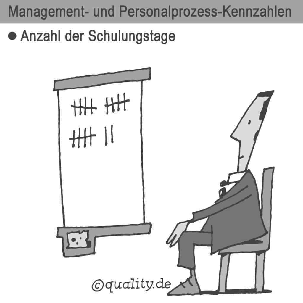 K1_Schulungstage
