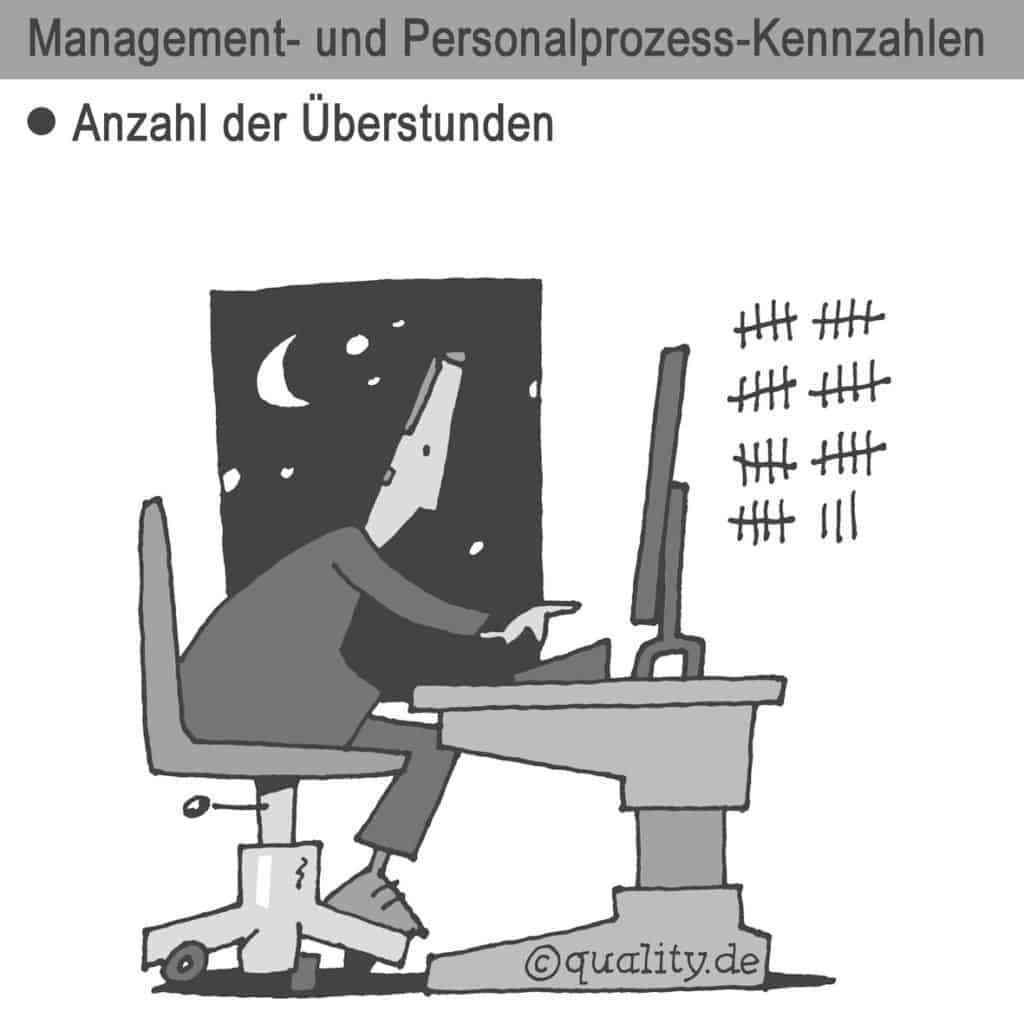 K1_Ueberstunden