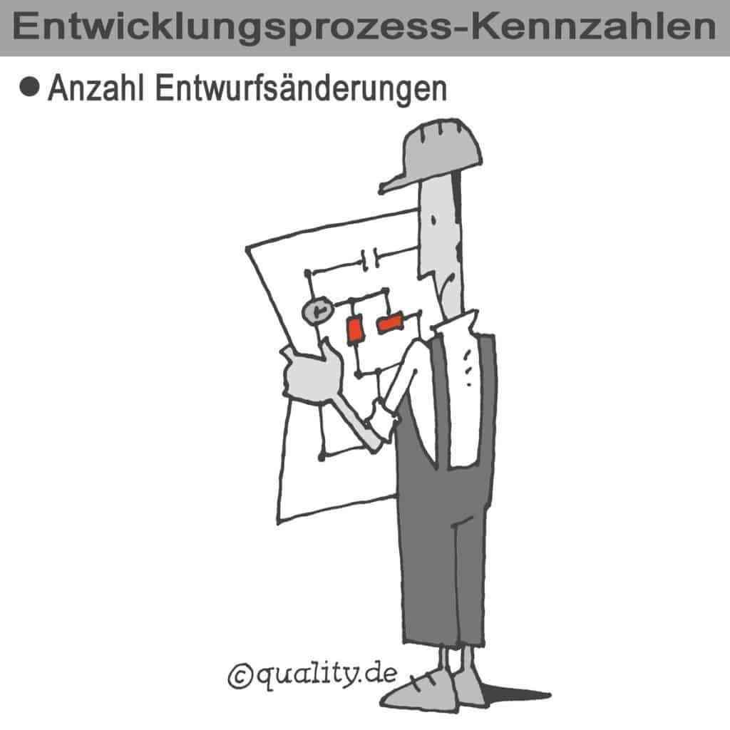 K2_Entwurf