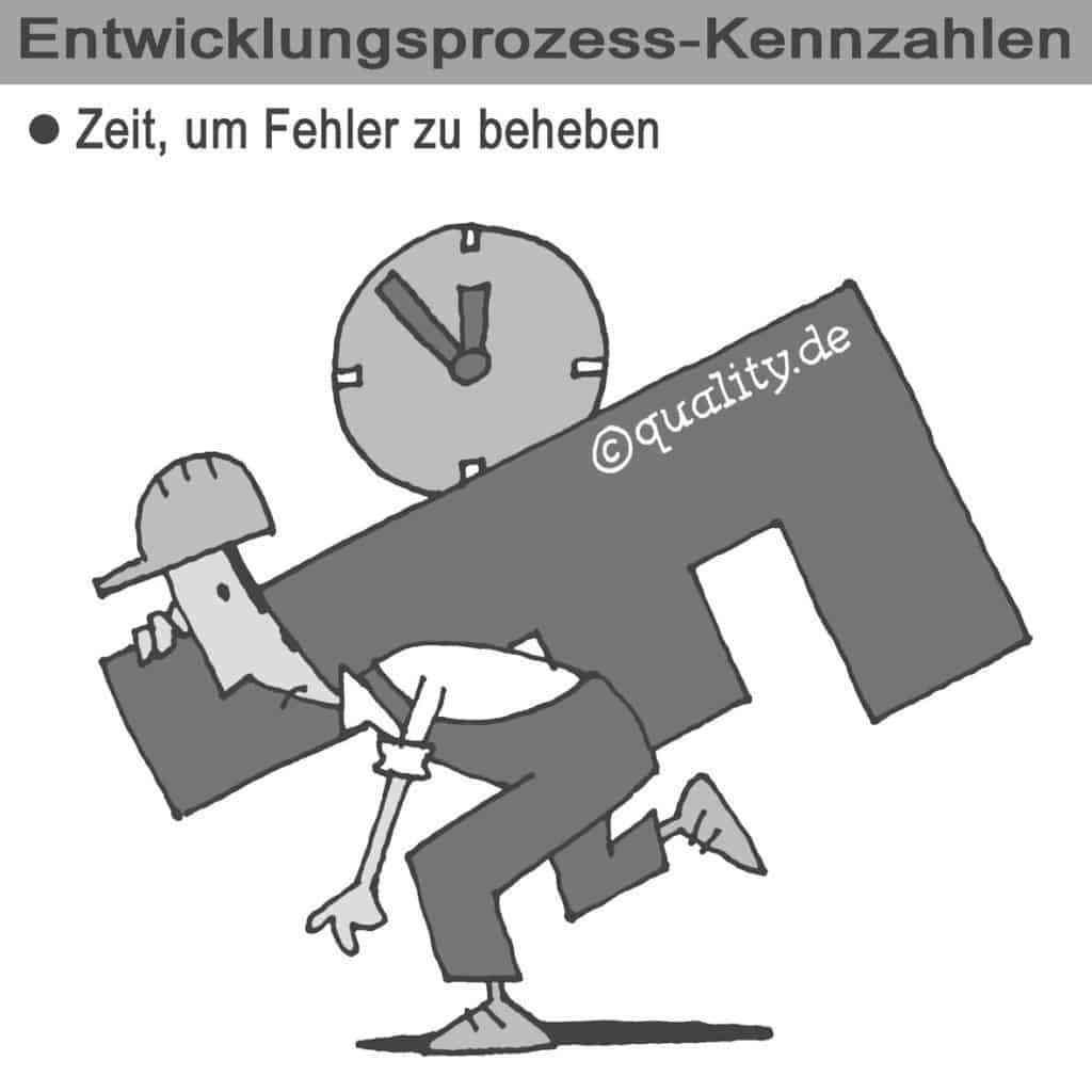K2_Fehlerbehebung