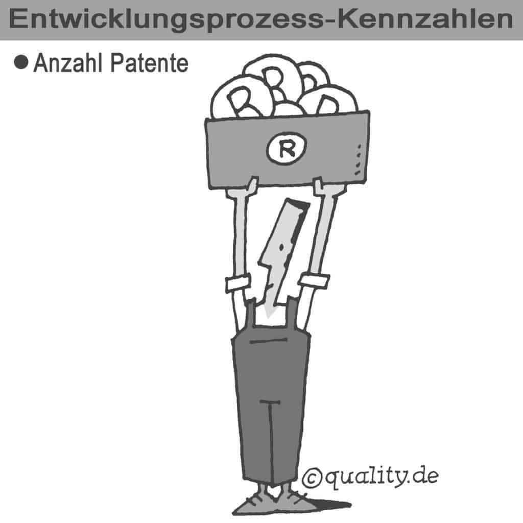 K2_Patente