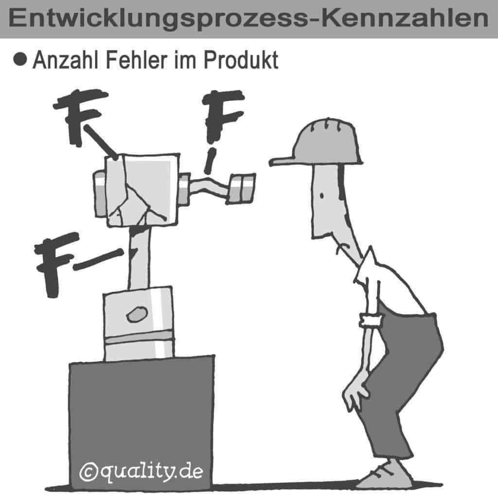 K2_Produktfehler