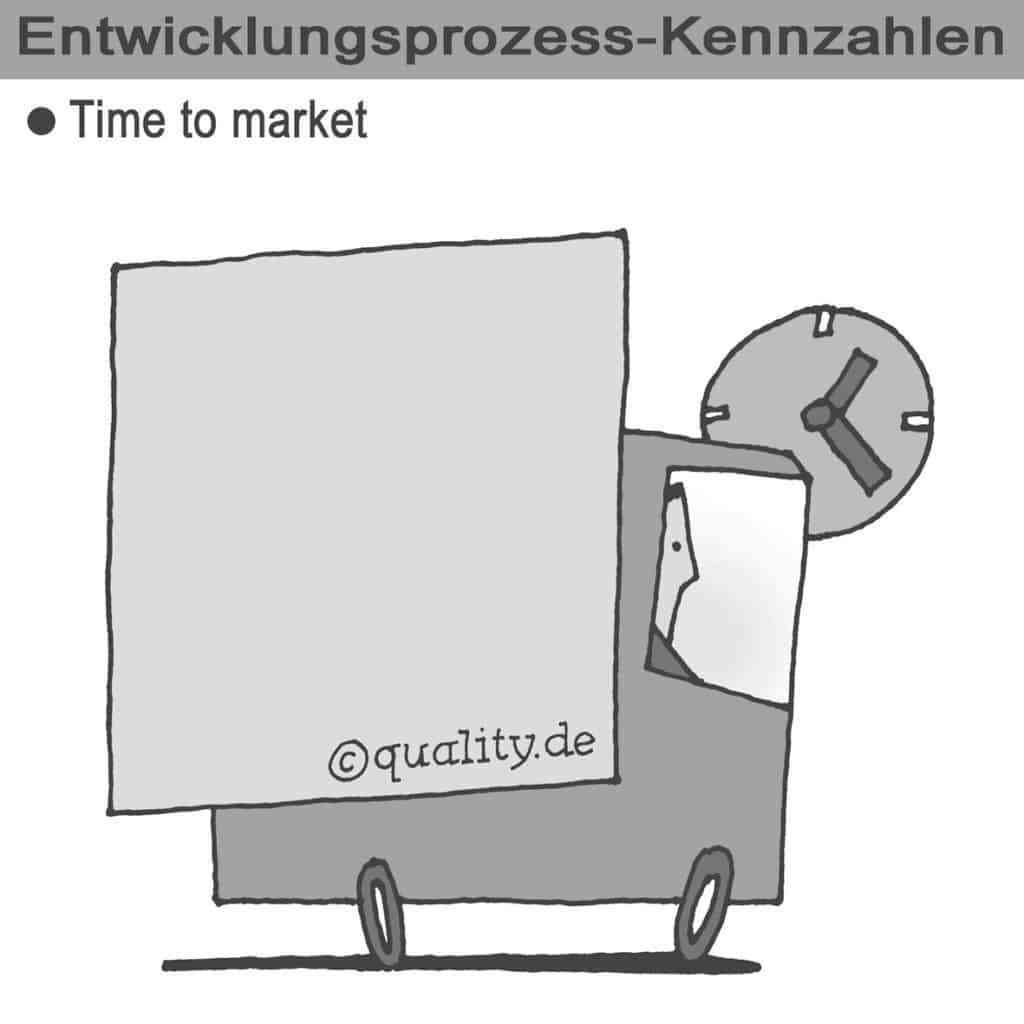 K2_TimeToMarket