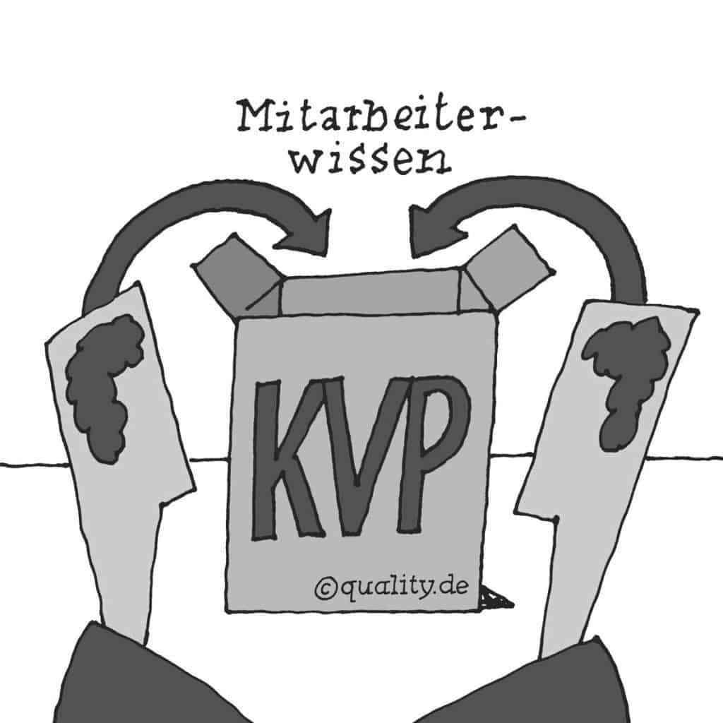 KVP_Mitarbeiterwissen
