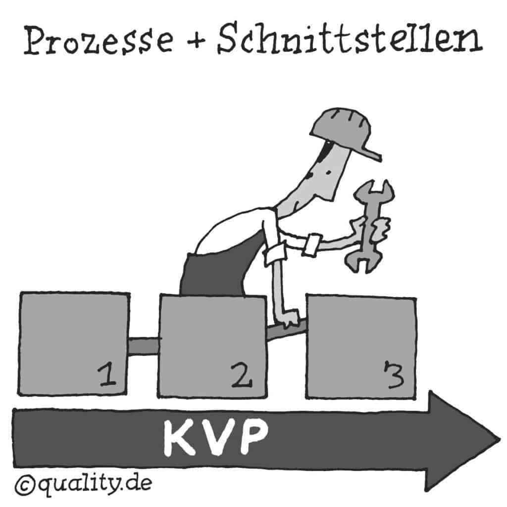 KVP_Prozesse