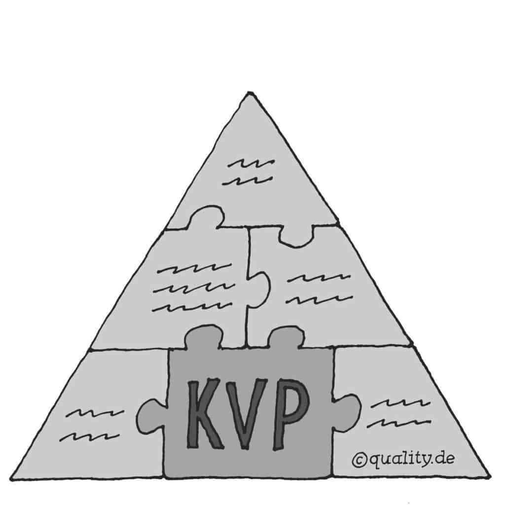 KVP_Pyramide