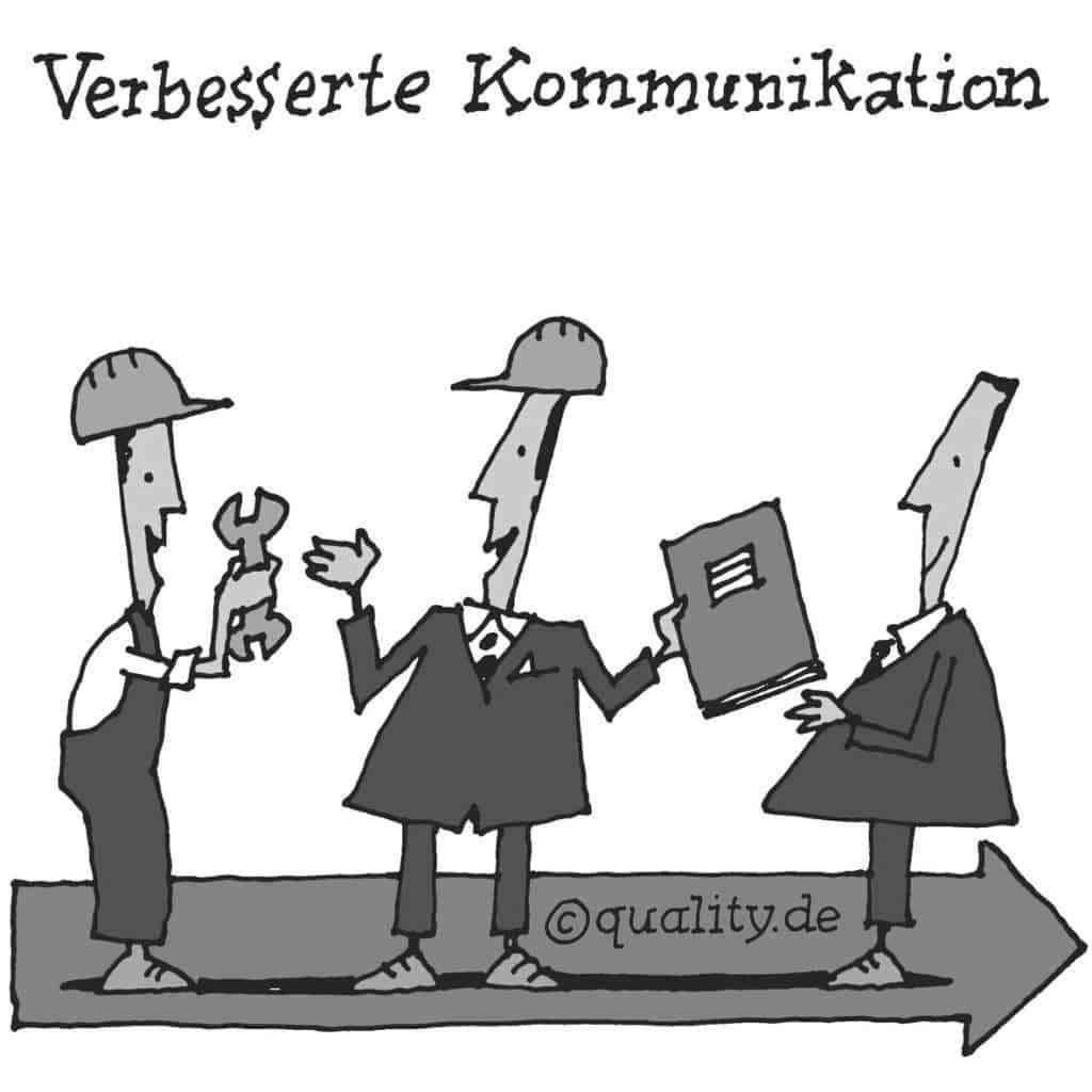 KVP_kommunizieren