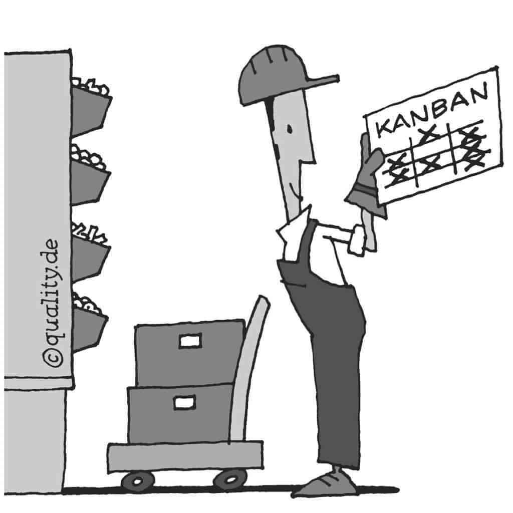 Kanban_Karte