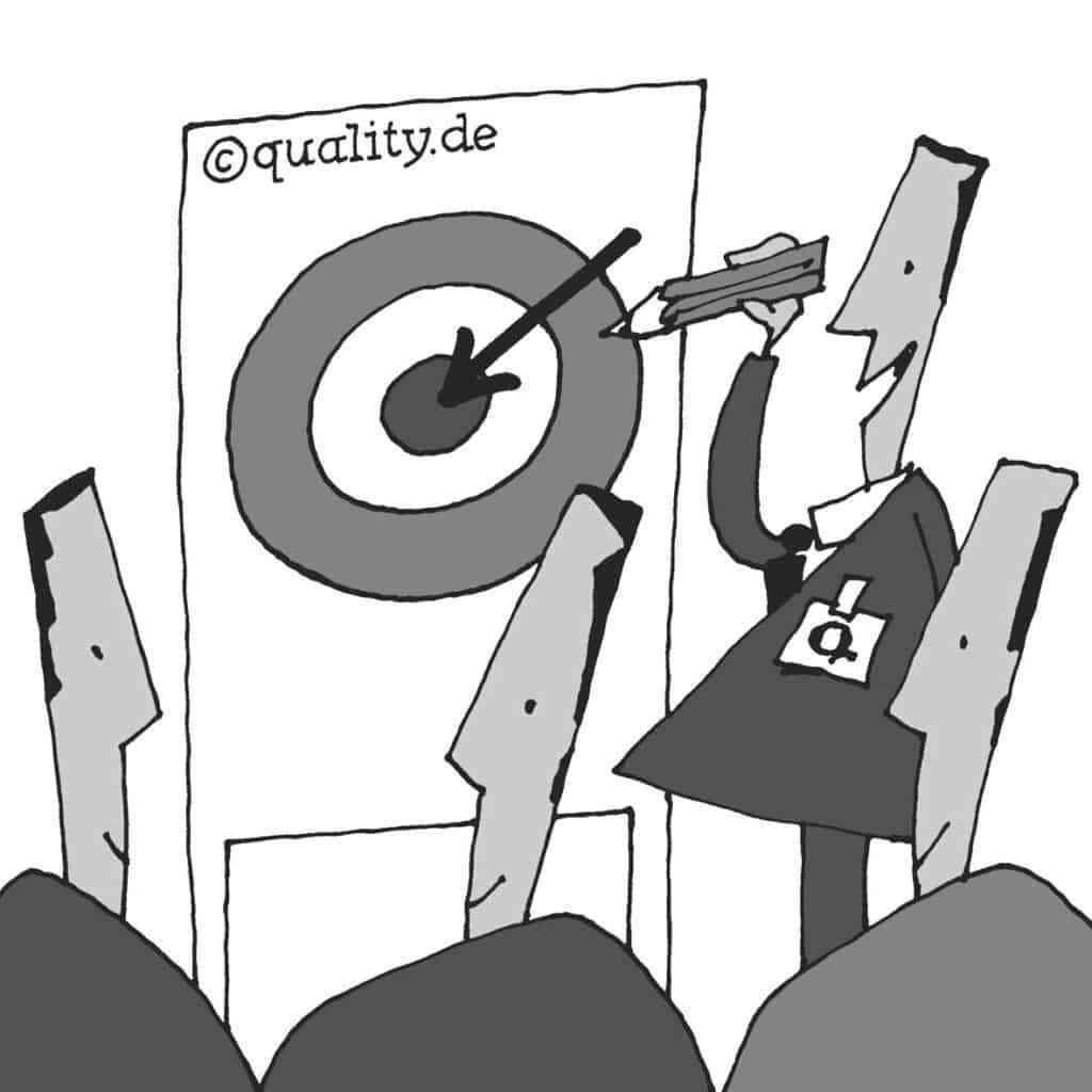 Ziele_kommunizieren
