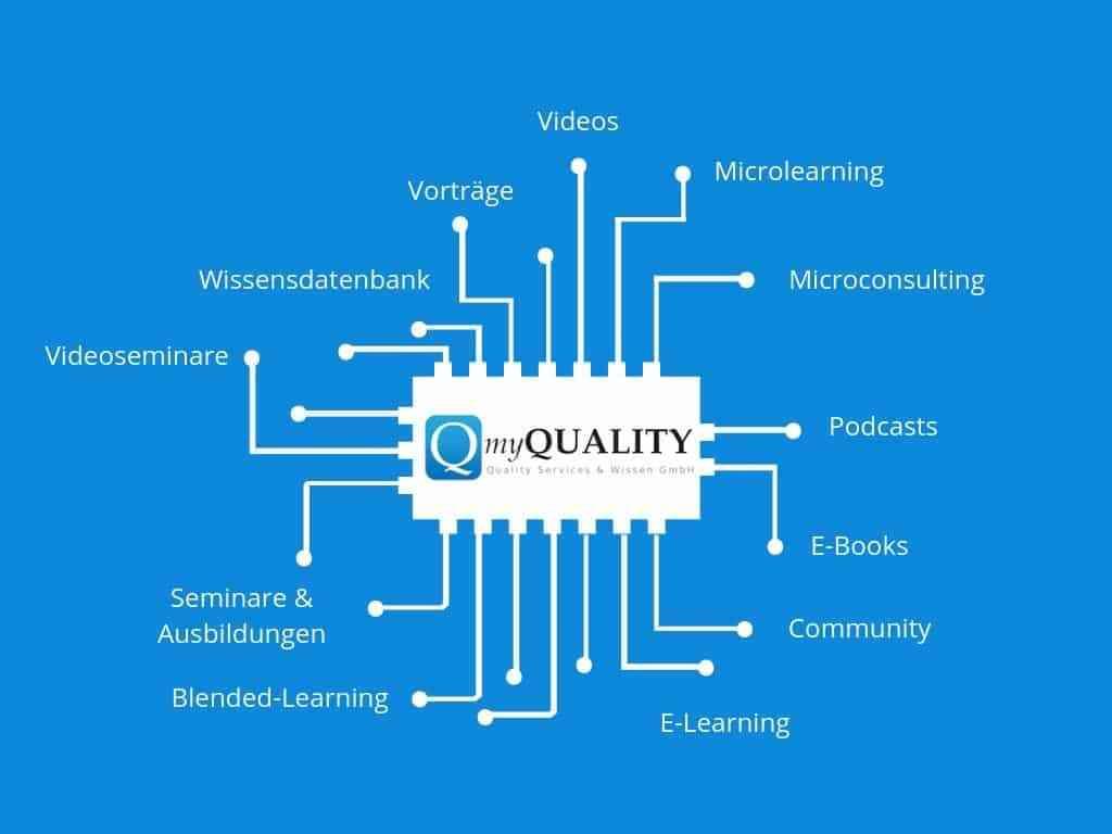 Quality launcht neue Lern- & WissensPlattform 4