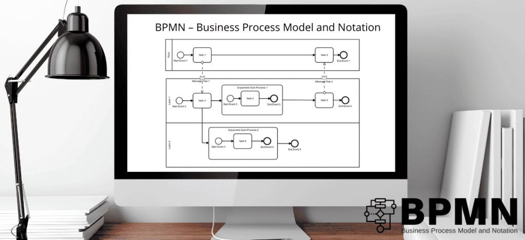 BPMN 2.0 Moderator | Prozessmodellierung | Seminar | Schulung